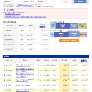 ★【 iDeCo 】開始から18か月の運用状況
