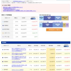 ★【 iDeCo 】開始から19か月の運用状況
