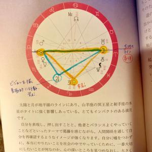 【星使いの時刻表】牡羊座満月~とにかく本気を出しなさい