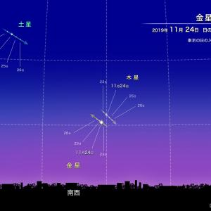 水星の逆行終了と金星、木星の会合
