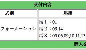 「大口秋競馬」へ有終の美→見事なリレー完成じゃあ!!
