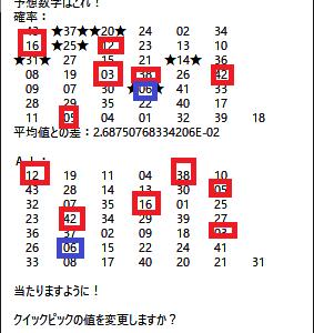 [コピー]第1433回ロト6予想の参考情報