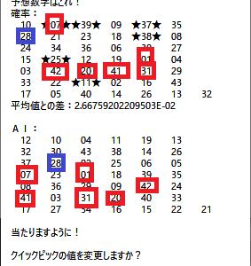 第1441回ロト6予想の参考情報