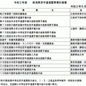 新潟県空手道連盟事業計画