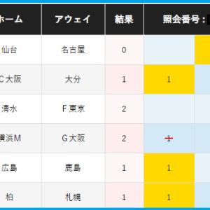 開幕戦totoクジの結果!