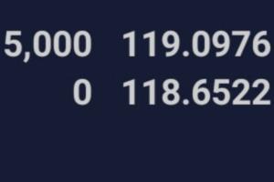 FXの話。2月は月利1%超えました。