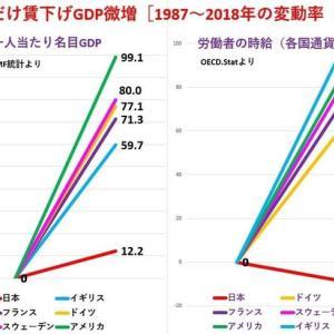 日本国民を世界遺産に