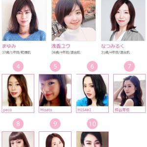 【美生活コンサルタント】チーム☆マキアユーザーランキング9位に♪&新着ランキング1位の記事とは?