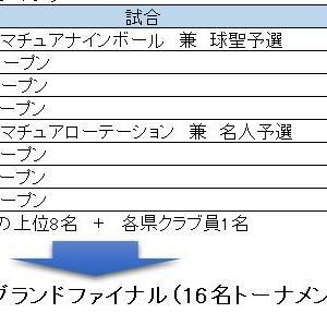 JAPA-Kランキング、九州BCLランキングについて