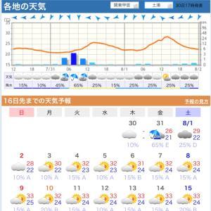 関東の梅雨明けはまだ…早くも8月の発電に期待♪(^^ゞ