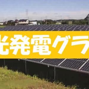 【更新】太陽光発電GP(2020.10.23)