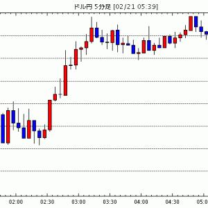 [予想]ポンドドルは1.29ドル台が次第に重く 明日はPMIの発表=NY為替 / NY市場動向(午後2時台)…他、今日これからのドル円見通し