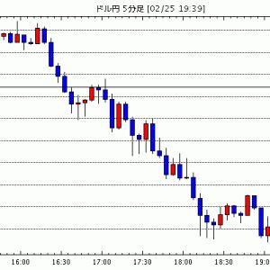 [相場観]NY為替見通し=リスクオフの円買いと日本売りの円売りの綱引き、本邦罹患者拡大リスクは高い / 今晩の…他、今日の注目ポイント