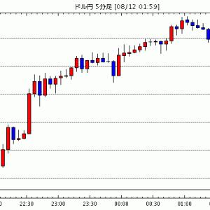 [予想]NY市場動向(午後0時台):ダウ254ドル高、原油先物0.30ドル高(今日これからのドル円見通し・テクニカル/掲示板情報他)