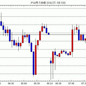 [予想]9月25日(金)■『米ドルの方向性』と『主要な株式市場の動向』、そして『週末要因及び9月月末での月末…他、今日これからのドル円見通し