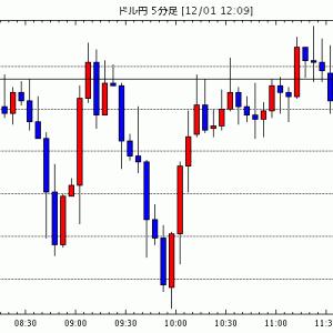 [予想][米ドル円]アジアと欧米市場との温度差 / [ユーロ米ドル]1.2ドルの上値の重さ / [豪ドル米ド…他、今日これからのドル円見通し
