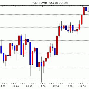 [予想]FOMC後、市況一変! 米ドル全面高で ユーロ/米ドルは1.17ドルを割り込む展開へ!?(今日これからのドル円見通し・テクニカル/掲示板情報他)