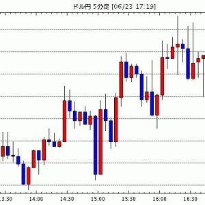 [予想]ユーロドル 1.1935ドル近辺、独PMIは市場予想を上回る(今日これからのドル円見通し・テクニカル/掲示板情報他)
