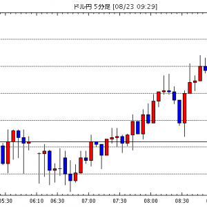 [予想]NY市場動向(取引終了):ダウ49.51ドル高(速報)、原油先物0.38ドル安(今日これからのドル円見通し・テクニカル/掲示板情報他)