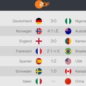 女子サッカーワールドカップ、全試合を無料で視聴する