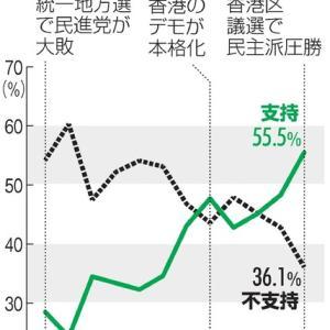香港と台湾は運命共同体、香港デモがあったからこそ蔡 英文が勝った! 去年のチムでのある出来事