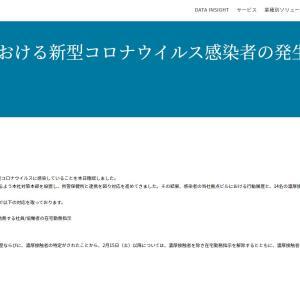 〔新型肺炎、日本〕 NTT社内で感染者が出た、武漢閉鎖直前4日間で1700人が日本に入国していた