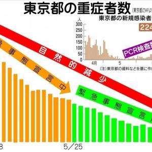 科学的根拠のない東京や大阪のコロナ対策