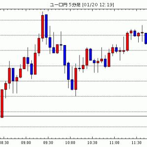 [予想][ユーロ米ドル]米・欧貿易摩擦懸念とECB理事会(今日これからのユーロ円見通し・テクニカル/掲示板情報他)
