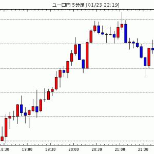 [相場観]【指標】ECB、政策金利を0.00%に据え置き 予想通り / リクスバンク、予想外の利下げ 更なる緩…他、今日の注目ポイント