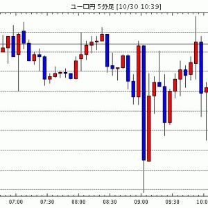[予想]東京為替見通し=欧州通貨の軟調トレンドは変わらず、月末要因で神経質な動きに / [ユーロ米ドル]12…他、今日これからのユーロ円見通し