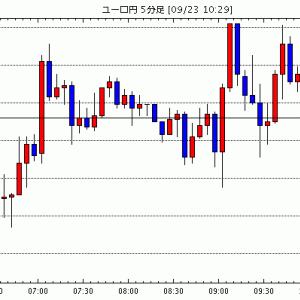 [予想][ユーロ米ドル]1.17ドル割れの終値(今日これからのユーロ円見通し・テクニカル/掲示板情報他)