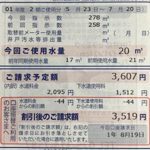 【水道代】2019年6月〜2020年3月分まとめ