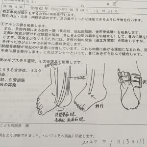 ぽこさん、右足の手術する その1入院編