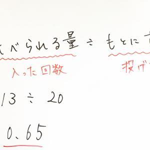 コーチング1飯田橋校 授業の様子⑦