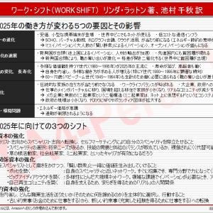 【A4ペラ1書評】ワークシフト(WORK SHIFT)