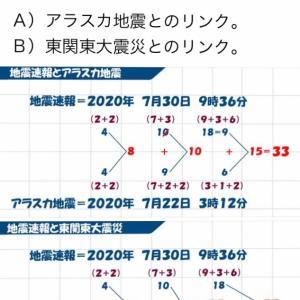 ZooTakuさんのカバラ分析