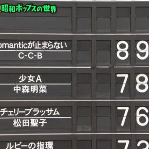 マツコの知らない世界 4月28日放送~昭和ポップスの世界②