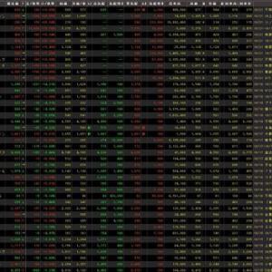 株式 - 【S高銘柄まとめ】HYPER SBIで使えるCSVデータ配信(10/21更新)