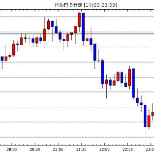 FX為替 - [予想]NY市場動向(午前10時台):ダウ12ドル安、原油先物0.64ドル高 / NY外為:加8月小売売上高…他、今日これからのドル円見通し