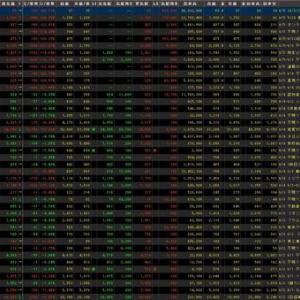 株式 - 【S高銘柄まとめ】HYPER SBIで使えるCSVデータ配信(6/5更新)