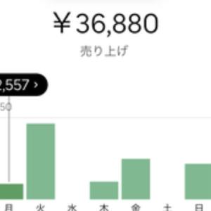 経済ニュース - 【朗報】ワイ新米Uber Eats配達員、簡単に稼げて驚く
