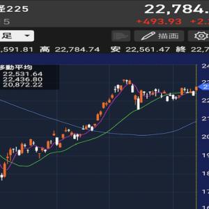 経済ニュース - 日本経済「もうダメだ…」日経平均株価「!」
