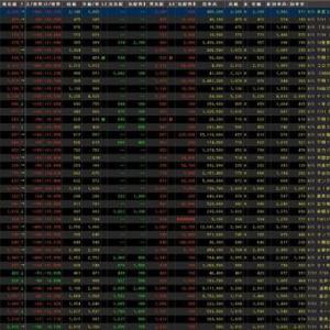 株式 - 【S高銘柄まとめ】HYPER SBIで使えるCSVデータ配信(8/3更新)