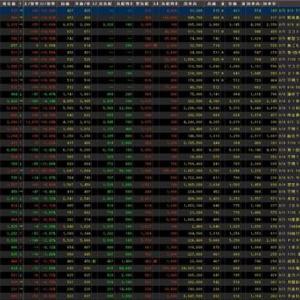 株式 - 【S高銘柄まとめ】HYPER SBIで使えるCSVデータ配信(8/5更新)