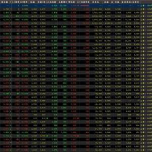 株式 - 【直近IPO銘柄まとめ】HYPER SBIで使えるCSVデータ配信(9/29更新)
