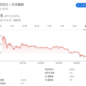 その他マネー - 【悲報】日本郵政、ゆうちょ銀行株の大幅下落で3兆404億円の特別損失