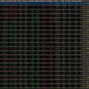 株式 - 【S高銘柄まとめ】HYPER SBIで使えるCSVデータ配信(10/20更新)
