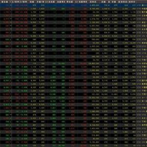 株式 - 【S高銘柄まとめ】HYPER SBIで使えるCSVデータ配信(1/15更新)