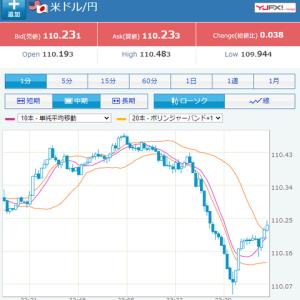 その他マネー - 【相場】ドル円110円台半ばから突然110.1円台まで下落 現在は落ち着いたか