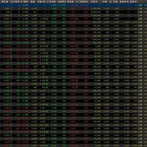 株式 - 【直近IPO銘柄まとめ】HYPER SBIで使えるCSVデータ配信(6/24更新)